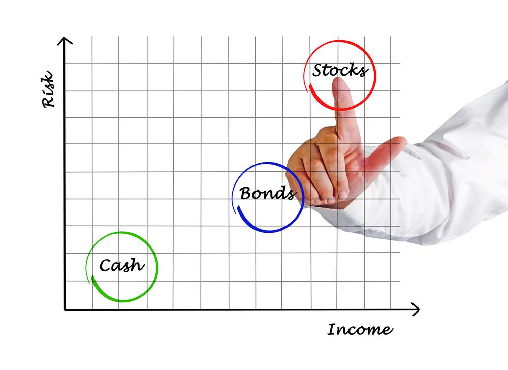 How Important Is Portfolio Diversification and Correlation?